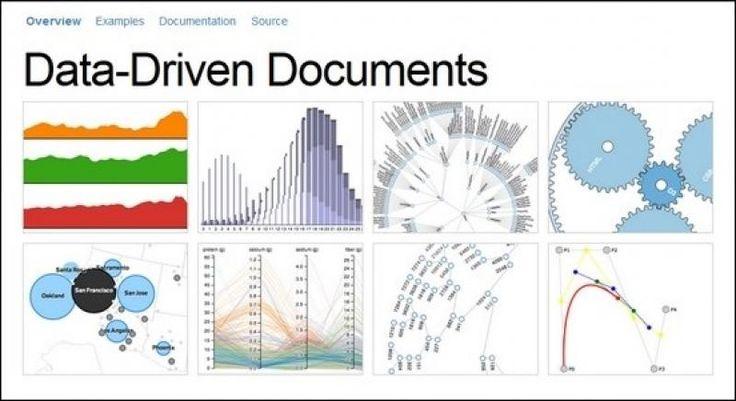 Analisi e visualizzazione dei dati online: trucchi e tools Comunicare con i dati: i segreti del mestiere http://www.ma-no.org/it/content/index_analisi-e-visualizzazione-dei-dati-online-trucchi-e-tools_1808.php