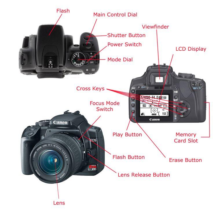 Slr Camera Parts Diagram Digital Photography Lessons Camera Photography Photography Camera