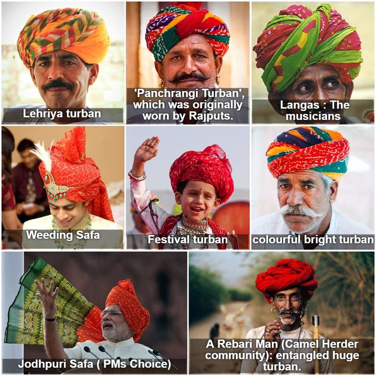 "Mind-boggling Turbans of Rajasthan.  The style of turban changes every 15 km. And there are more than 1000 kinds of turban types and their styles of wearing. You can identify an individual's caste, creed , religion, region based on his ""Paag'' , and ''Style of wrapping"".  #travel #explore #exploremore #Rajasthan #culture #traditions #turban #turbanfacts #RajasthaniTurban #travelfacts #boutindia #boutindiatours #keeptraveling #keepexploring #travelIndia #traveling #see #discover #India"