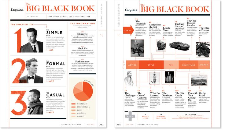 BBB — actualidea — the design portfolio of Michael Pangilinan
