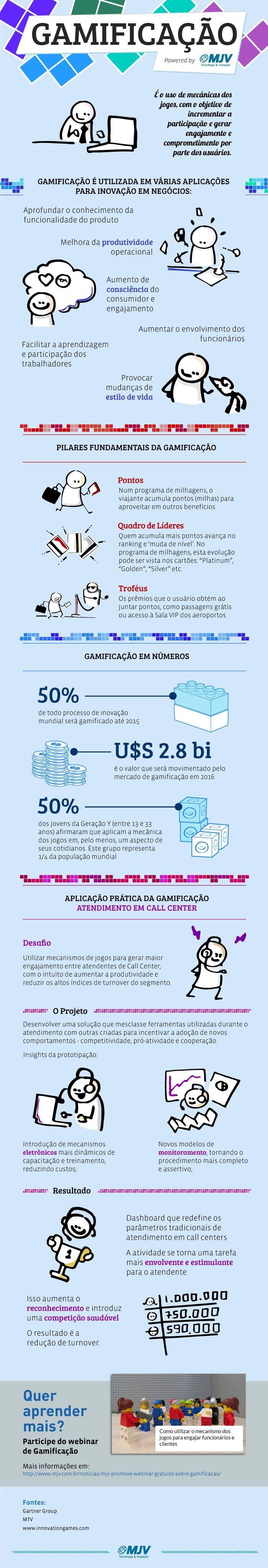 Gameficação .. a arte de conseguir dados através de jogos =)