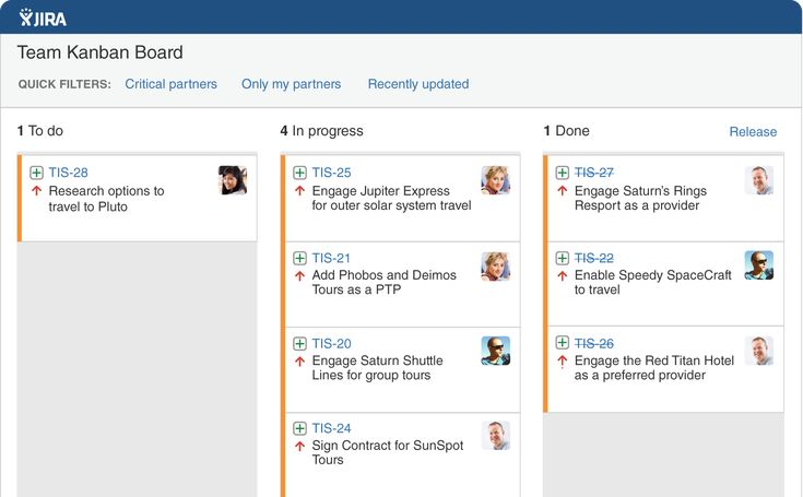 JIRA - Issue & Project Tracking Software