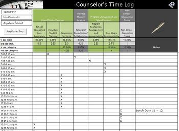 School Counselors Time Log. Using the ASCA National Model, keep up with what categories you spend your time doing.  Automatic calculations and report features make this a great little a time study and accountability tool!  $5.00