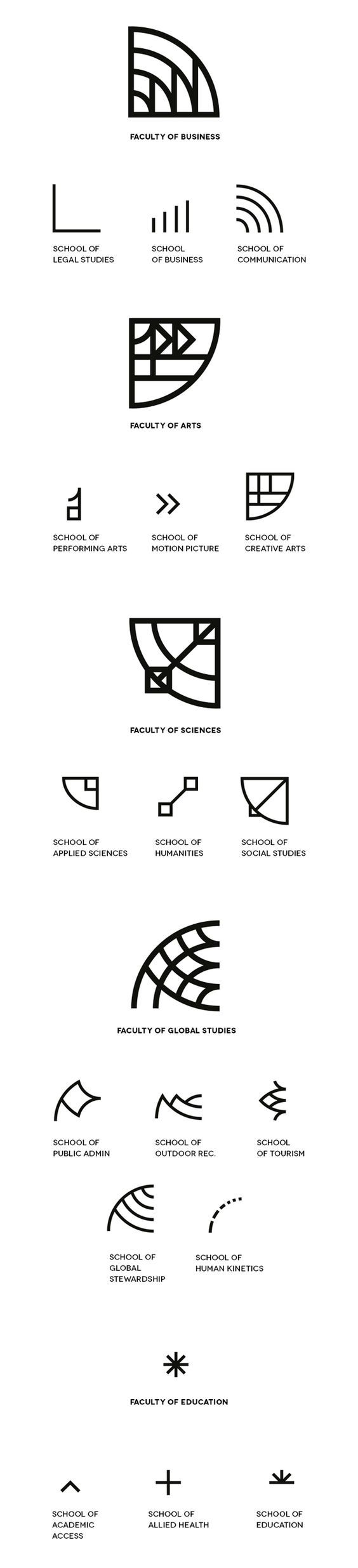 This is a very interesting idea, creating logos for each subheading that when overlapped create the logo for the whole. Could apply this to lots of things: