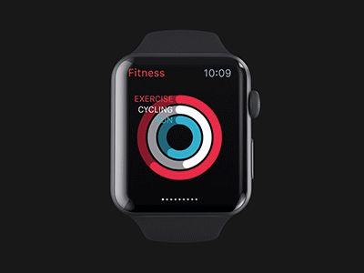 Apple Watch UI Kit by Creativedash