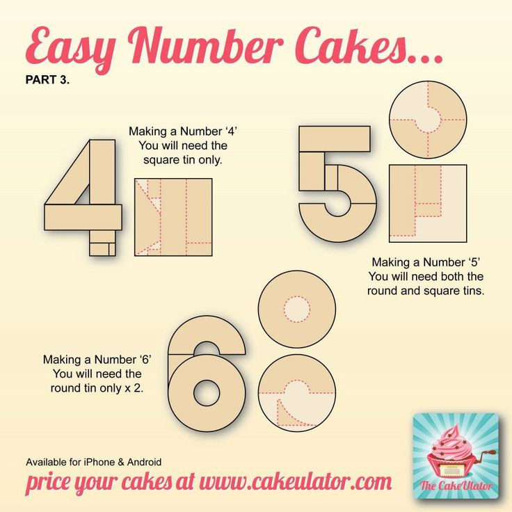 Number cake 4-6                                                                                                                                                      More