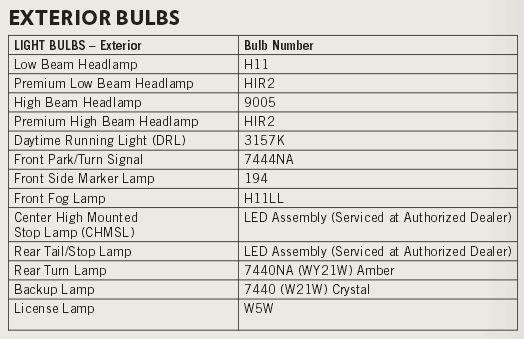 Great Jeep Wrangler Headlight Bulb Size Jeep Jeep