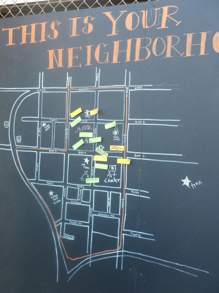 Neighborhood Idea Map at the Block Party... But replace with county offices - draw on white board, going away party