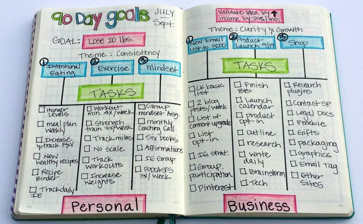 ¿Cómo puedo configurar 90 Goles día en mi Diario de bala!