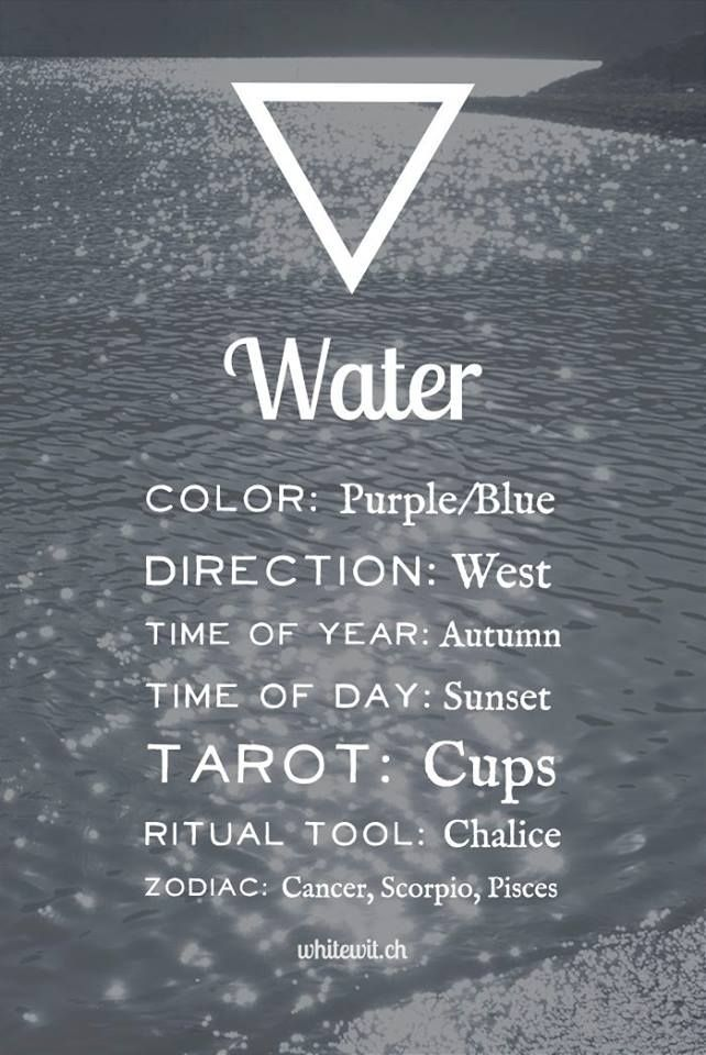 The water element correspondences in magic, spells and witchcraft.                                                                                                                                                                                 More