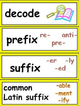 LANGUAGE ARTS CONTENT WORD WALL CARDS FOR THIRD GRADE- COMMON CORE - TeachersPayTeachers.com