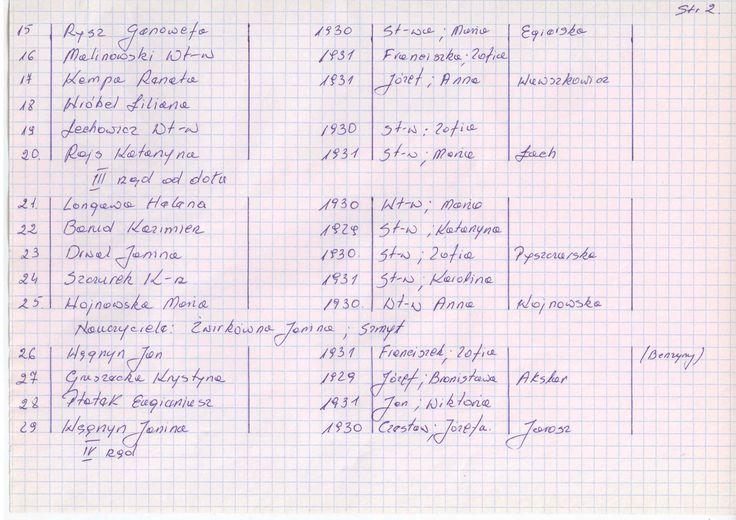 Str. 2 dokumentu Uczniowie klasy III i IV Szkoły Powszechnej w Miejscu Piastowym przed budynkiem szkoły - rok 1940. Opracowanie pana Kazimierza Rajchla. Szczegółowy spis uczniów