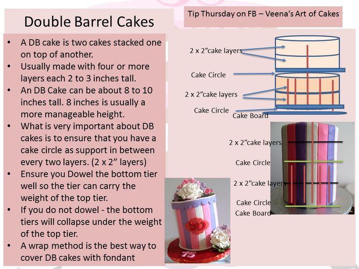 Double Barrel Cakes - Veena's Art of Cakes