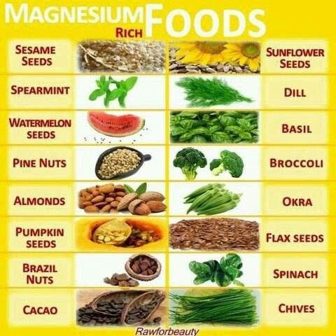 More magnesium foods