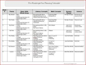 Trailblazer Pre K Curriculum Planning Guide Classroom
