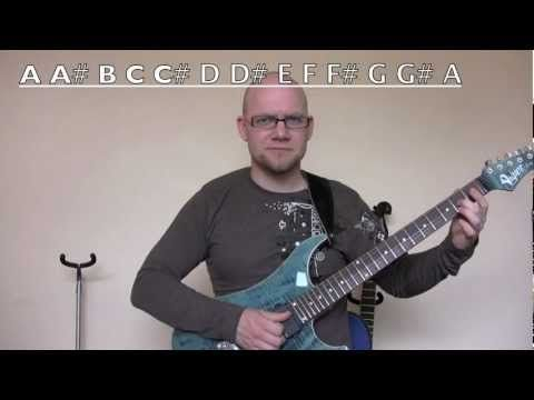 Electric Guitar Lesson For Total Beginners - Best video I have come across to learn guitar