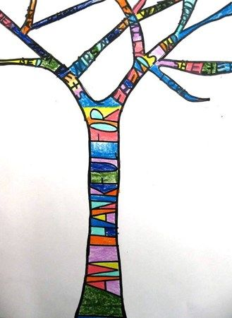 thankful trees...language arts integration instead of what they are thankful for...vocab?