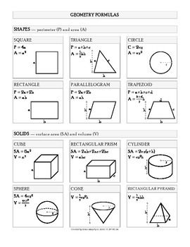 This clean, efficient sheet of paper has all of the perimeter, area, surface area, and volume equations students most often need to use when studying geometry.I hope you and your students find it useful.Enjoy!------------------------------------------------------------------------------------Check out my Geometry: Area & Perimeter worksheet packet (18+ pages).-------------------------------------] If you appreciate this or other] free offerings from me, please] consider a donation.] Any…