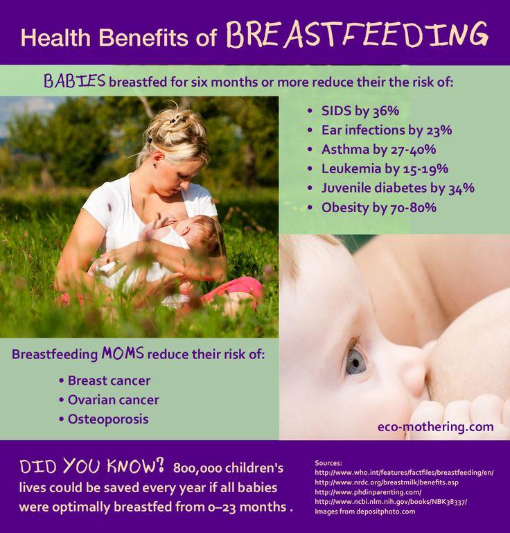 Infographic: Health Benefits of Breastfeeding