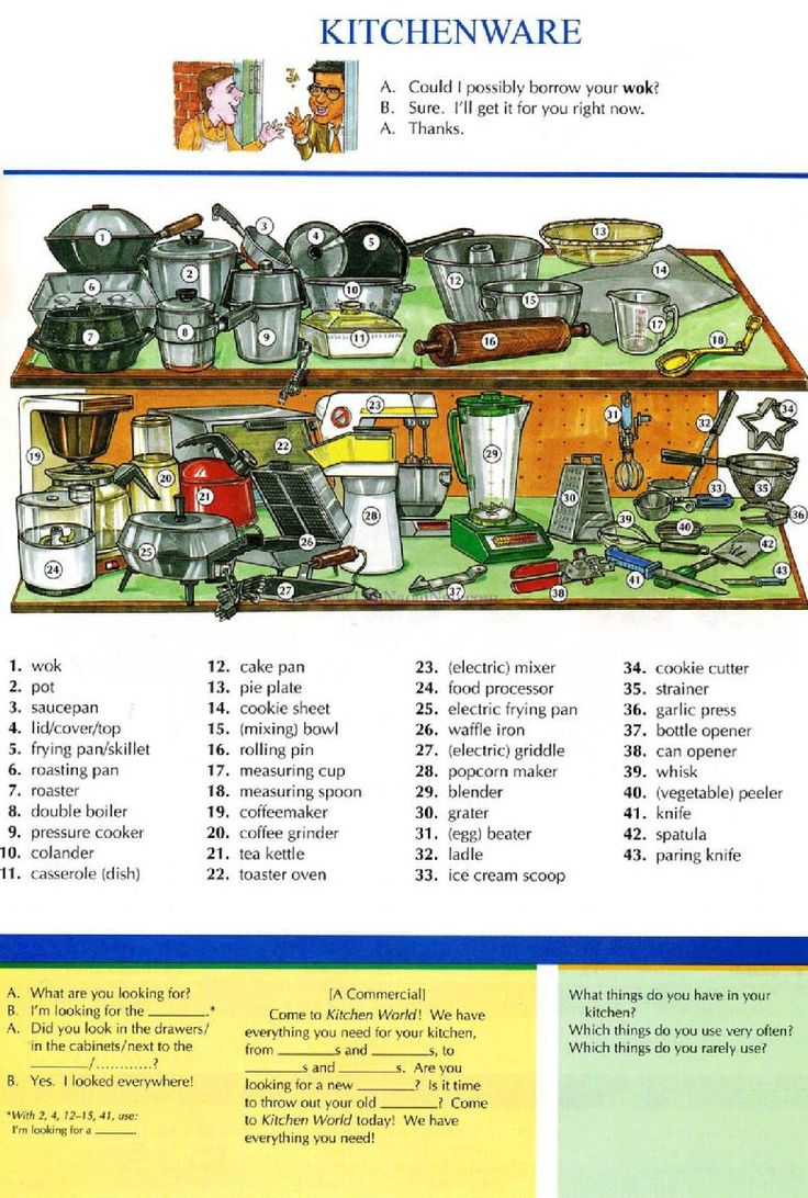 15 - KITCHEN WARE - Pictures dictionary - English Study, explanations, free exercises, speaking, listening, grammar lessons, reading, writing, vocabulary, dictionary and teaching materials
