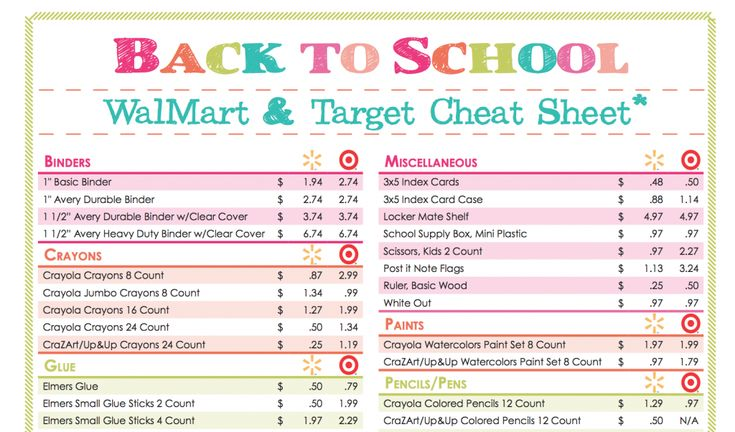 2015 Back to School Walmart and Target Stock Up Prices  Are you gearing up for back to school shopping and wondering what is a good deal to pay on all your school supplies? Check out this comprehensive 2015 Back to School Walmart and Target Stock Up Price Cheat Sheet.