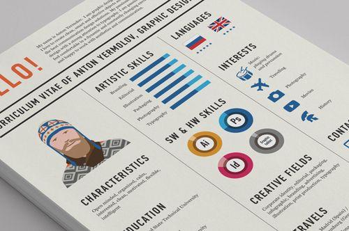 10 Minimalistic Resume Designs for Your Inspiration http://blog.kickresume.com/post/84921231741/10-minimalistic-resume-designs-for-your-inspiration