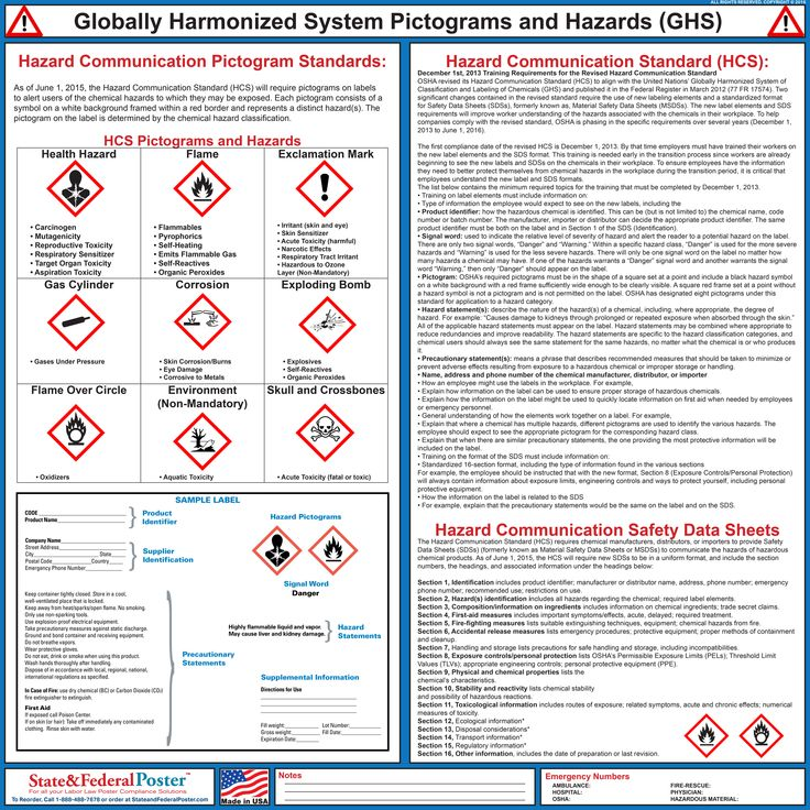 OSHA requires that employees are trained on label elements