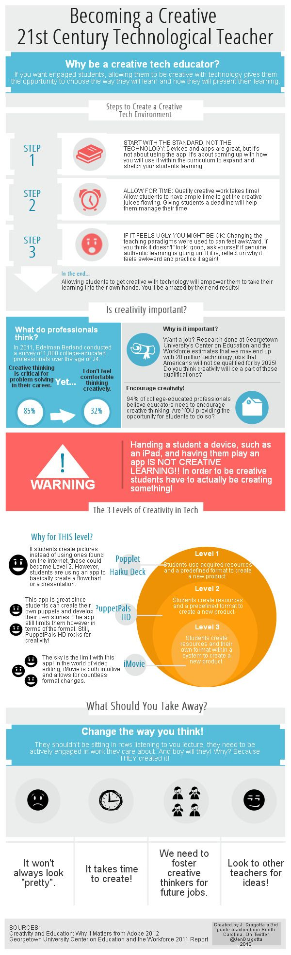 Becoming a Creative 21st Century Technological Teacher Infographic by Jennifer Dragotta