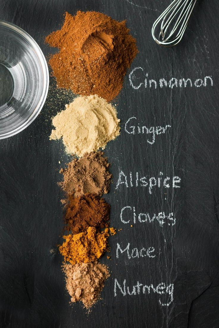 As the leaves start to change color and cheery pumpkins show up on doorsteps, summer seems like a distant memory and we're smack-dab in the middle of fall. And while pumpkin spice-flavored treats make their appearance just about, well, everywhere, do you even know what it contains? Here's what it is and why you should make it at home. (Hint: It's as easy as it gets!)