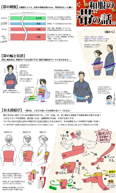 [pixiv] Tutorials all about Japanese style clothing! - pixiv Spotlight
