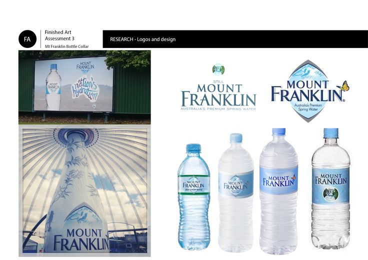 Research 3 - Mt Franklin Water