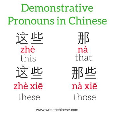 Demonstrative Pronouns in Chinese