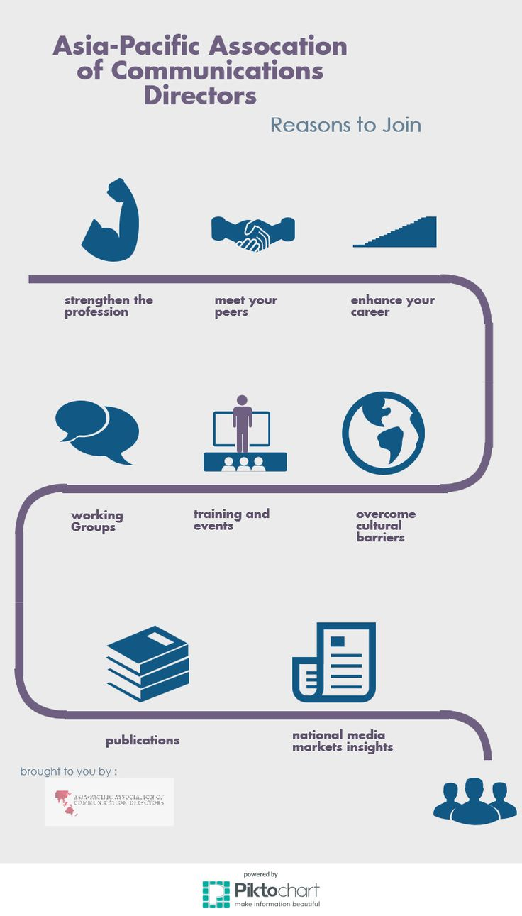 APACD: Reasons To Join | Piktochart Infographic