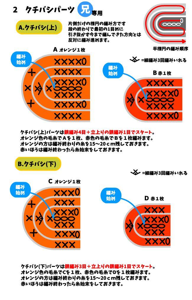 ポインコ兄弟 (兄) あみぐるみ 編み図 :Photo_8