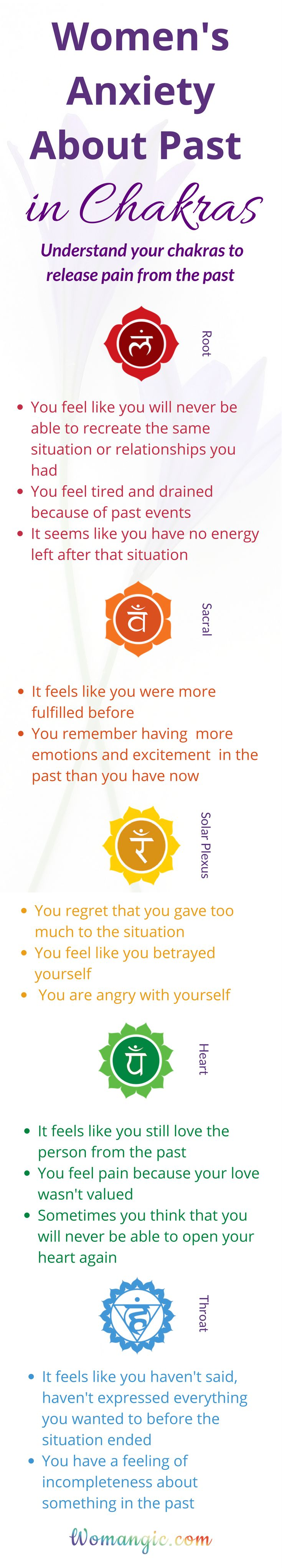 ENERGY MASTERY  Women's Anxiety About Past in Chakras is great for those wanting to understand how to release trapped pain from the past in their chakras and bring about wellbeing. http://www.inner-being.eu