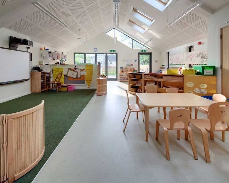 What School Is Best For An Interior Design Education