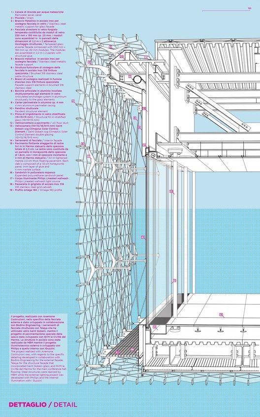 Cortesía de Stefano Boeri Architetti                                                                                                                                                                                 Más