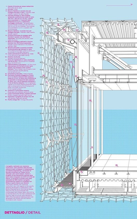 Sea Pavillion / Stefano Boeri Architetti