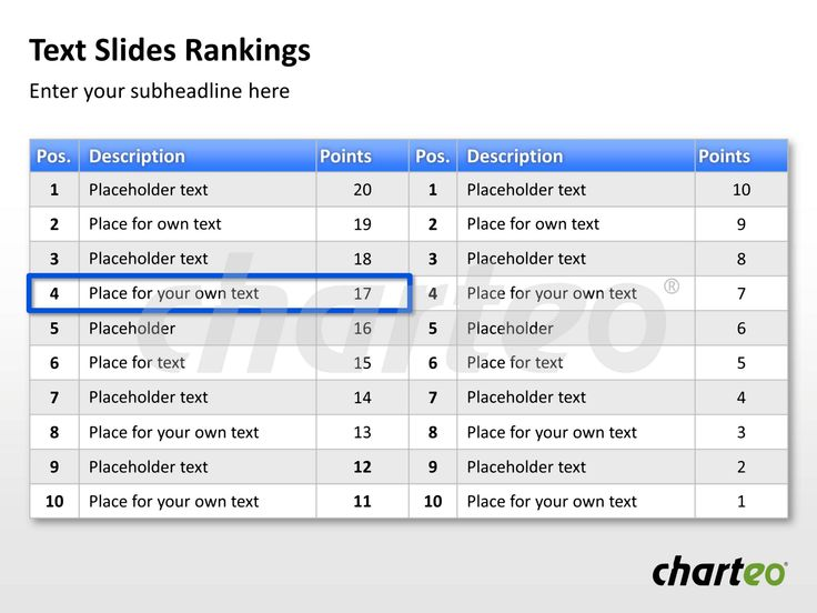 Rank business data according to a point system by making use of our ranking table template for PowerPoint. Download now at http://www.charteo.com/en/PowerPoint/Tables/Table-Ranking-10.html