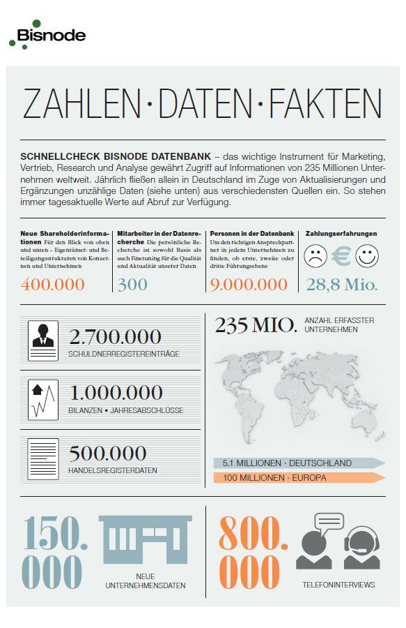 Zahlen - Daten - Fakten - Schnellcheck Bisnode Datenbank