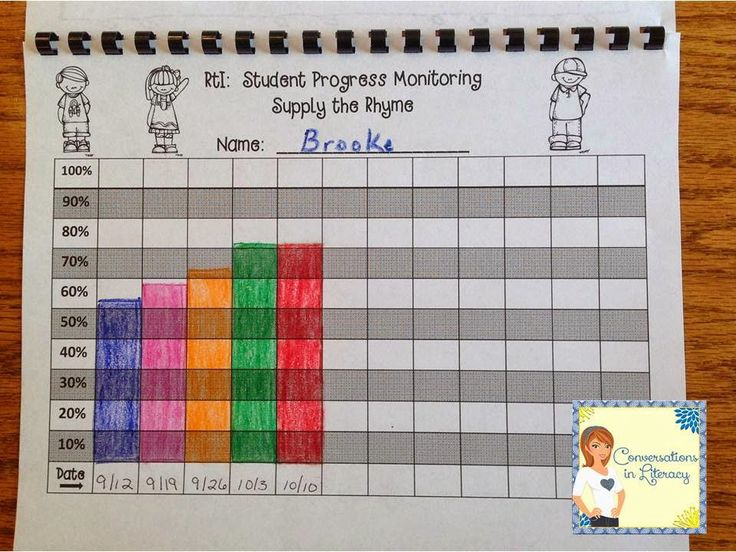 RtI$-graphs for documenting and tracking student progress to help you make RtI decisions on each student- RtI Data Binder & Graphing pages