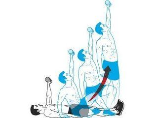 Несмотря на свой многофункциональный характер, турецкий подъем больше всего нагружает плечевой пояс, точнее, дельтовидные мышцы. Среди силачей прошлого турецкий подъем особенно ценился, поскольку помогал повысить силовой результат в жимах. В наши дни вам стоит применять турецкий подъем в дни тренинга дельт. Движение не только растит их силу, но и укрепляет мышцы-стабилизаторы плеча. Все это с гарантией поможет вам поднять рабочие веса в традиционных упражнениях.