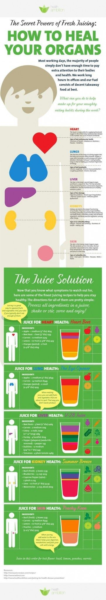 Juicing can have a remarkable effect on your skin's appearance. Here's how raw juices work from the inside to achieve smooth, beautiful skin.