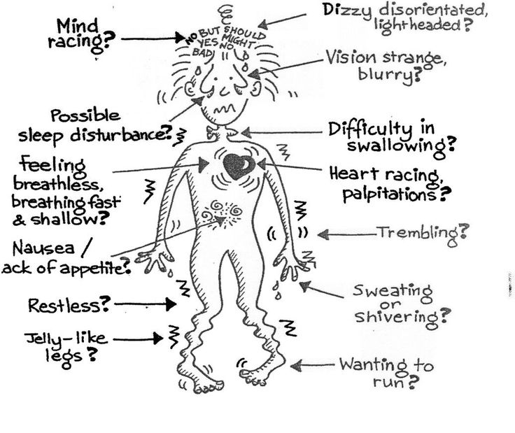 Hi Marley  This picture shows the effects of anxiety, generalized anxiety disorder, in your body. This picture is helpful because each part of the body is shown along with its corresponding effect when you feel anxious.