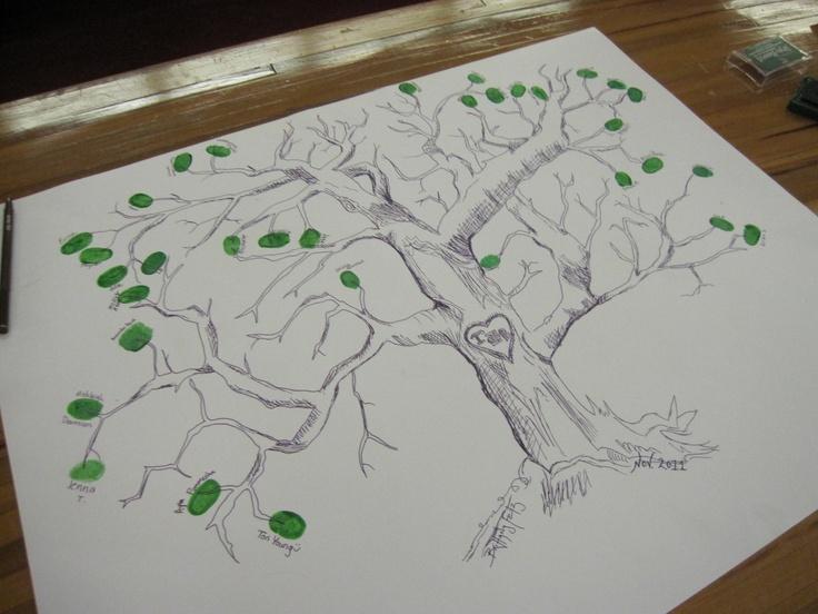 Sorority Family Tree Craft Ideas