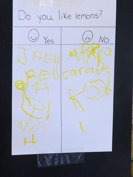 Lemon drop painting by Teach Preschool