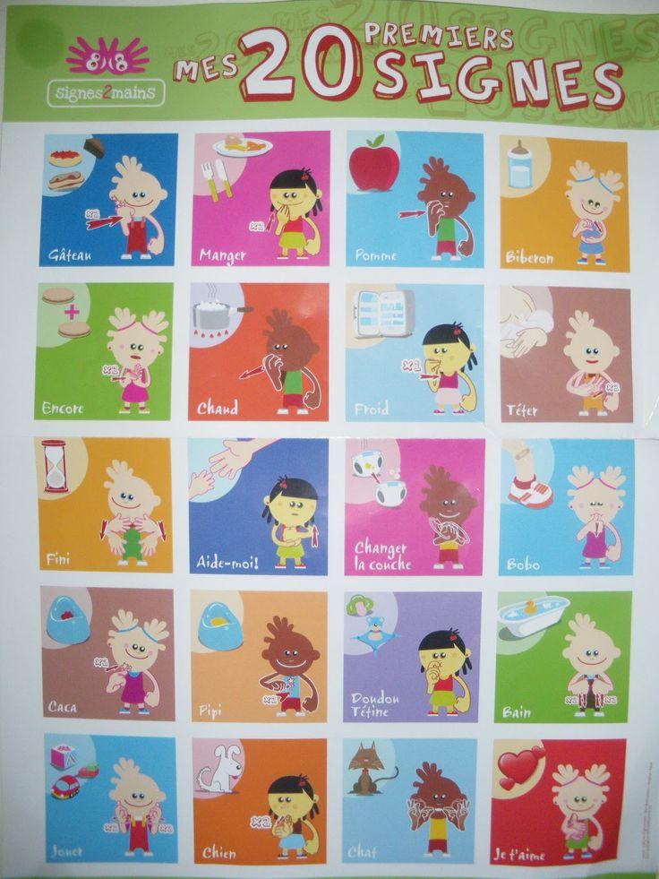 Best 36 langage signes bébé images on Pinterest | Sign