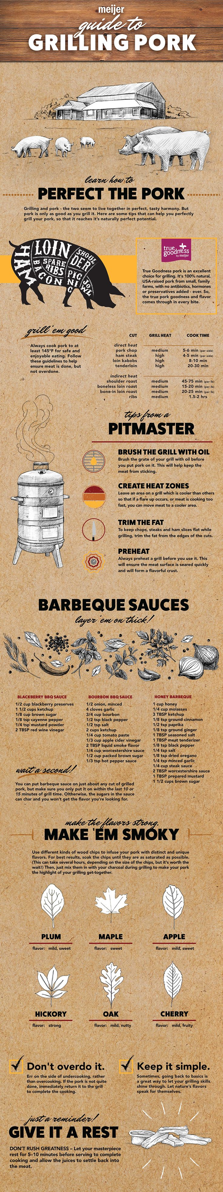 There's nothing better than pork on the grill – when it's done right. Get cooking tips and BBQ recipes to help you master the art of grilling pork, plus learn the secret of using wood chips for the smoky flavor you want.