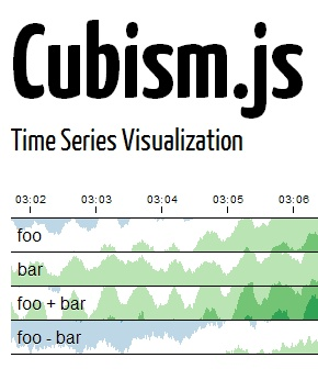 http://square.github.com/cubism/