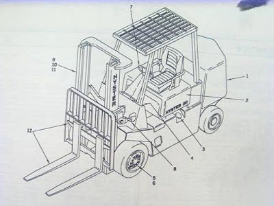 Hyster Service Manual: FREE HYSTER SPACESAVER S70XL, S80XL, S100XL, S120X...